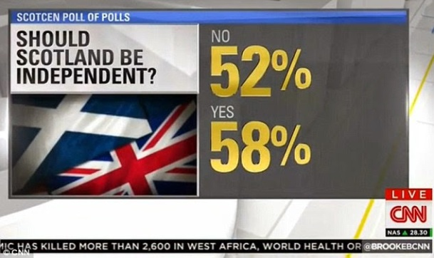 VOTE FRAUD IN SCOTTISH REFERENDUM? 7d1c4-cnn