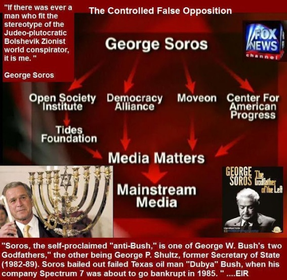 68c72-george2bsoros2bcontrolled2bopposition